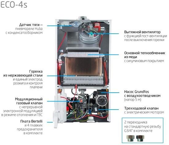 Замена теплообменника в газовом котле бакси теплообменник конструкция